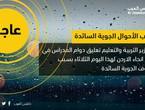 عاجل| قرر وزير التربية والتعليم تعليق دوام المدراس في جميع انحاء الاردن لهذا اليوم الثلاثاء بسبب الظروف الجوية السائدة