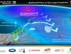 الثلاثاء: كُتلة هوائية قُطبية تندفع إلى بادية الشام تجلب معها ثلوج في جنوب و شرق الأردن و بعض الثلوج الخفيفة في مُرتفعات الشمال والوسط