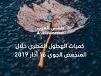 الأردن | كميات الهطول المطري خلال المنخفض الجوي 16 آذار 2019