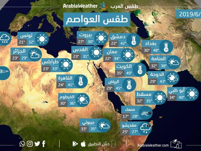 طقس الوطن العربي   درجات حرارة في مًنتصف الأربعين مئوية في أجزاء واسعة من الجزيرة العربية