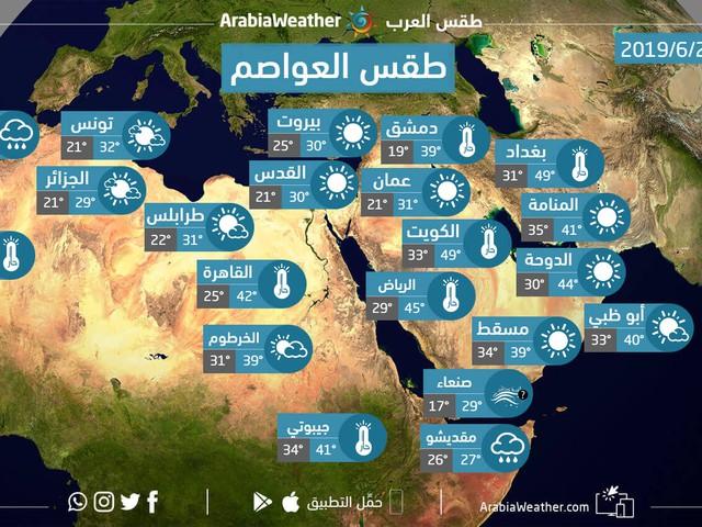 طقس الوطن العربي | درجات حرارة خمسينية متوقعة في أجزاء من العراق والخليج العربي