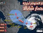 إعصار شابالا يتوجه نحو سواحل اليمن .. وتأثيرات تدميرية متوقعة في حضرموت والمهرة وسقطرى