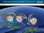 هام   إعصار دوريان يزداد خطورةً ويتوجه صوب ولاية فلوريدا الأمريكية كإعصارٍ من الدرجة الرابعة