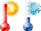 تعرف على الحرارة الملموسة وكيفية قياسها والعوامل التي تعتمد على قياس تلك الحرارة عبر التقرير...